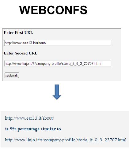webconfs-siti-diversi