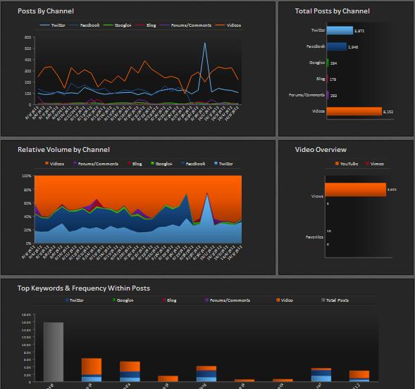monitoraggio-su-twitter