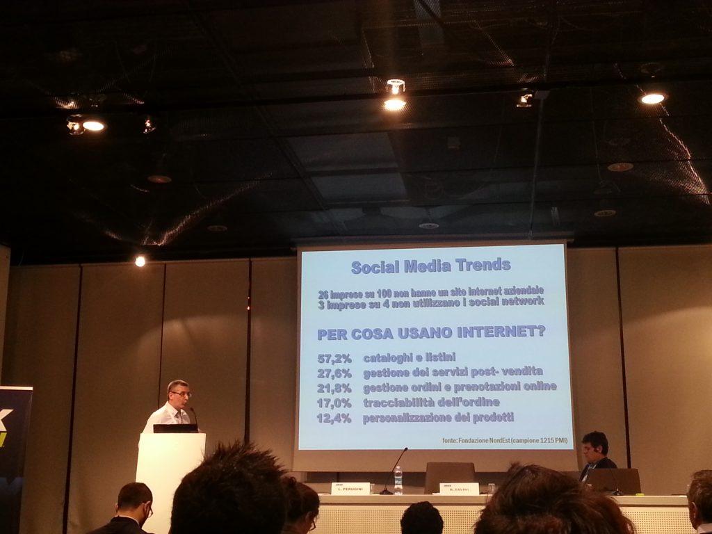 social-media-fundamentals