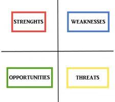 analisi-social-media-marketing